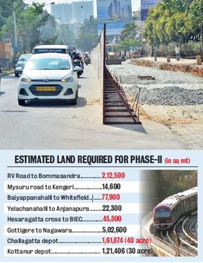Bengaluru: BMRCL spends over Rs 2,704 cr already and is yet to acquire about 40 percent of land for Metro phase-II