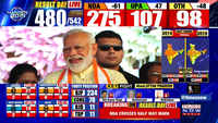 Lok Sabha Election Results 2019: Big boost for Brand Modi, as BJP crosses majority mark on its own