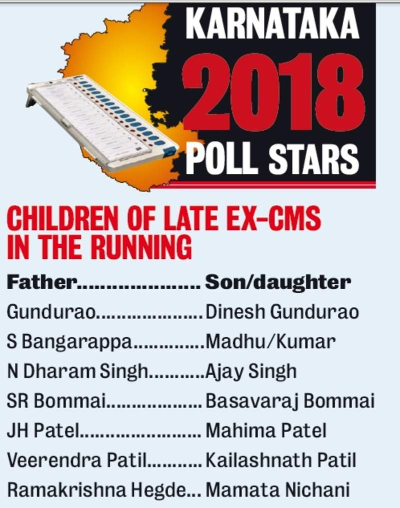 Karnataka Assembly Elections 2018: Netas lookout for safe constituencies to launch their kids