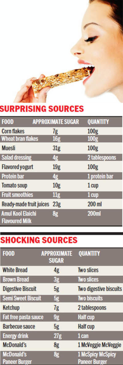 Spot the 'hidden' sugar in your food