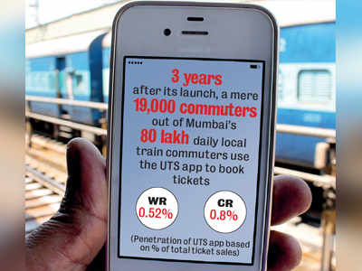 3 years on, Railways' UTS mobile ticketing app turns out to be a dud