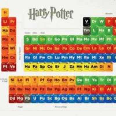Harry Potter Periodic Table With 117 Wizards Elements
