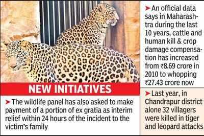 Gram panchayats empowered to kill wild animals