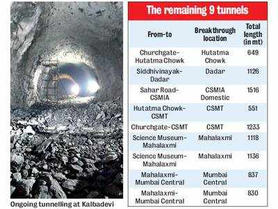 10,000 explosions for Metro-3 tunnels in 3 yrs