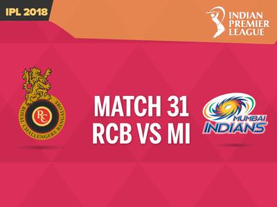 RCB vs MI, IPL 2018 Live Cricket Score: Bangalore beat Mumbai by 14 runs to keep playoff hopes alive
