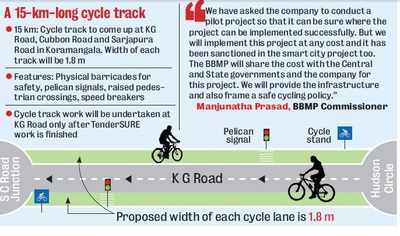 Pedal up, Bengaluru! Public bicycle-sharing project to kick off at Koramangala, Whitefield, MG Road