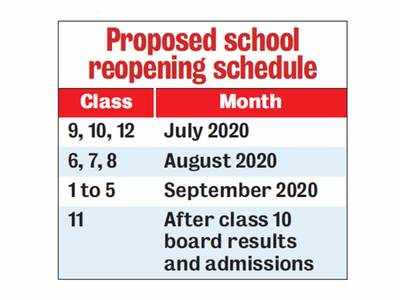 State proposes staggered schedule for school reopening