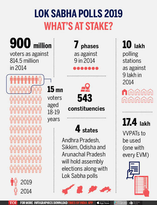 Lok Sabha elections to be held from April 11 to May 19