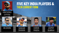 5 key Indian cricketers & their form ahead of the World Cup