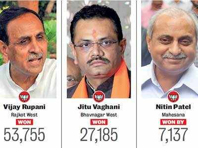 Gujarat Assembly Elections 2017 Results
