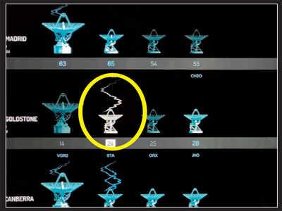 X-Band: ISRO's last hope for lander Vikram