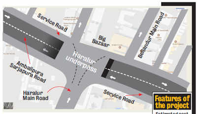 BBMP gets future-ready with Haralur underpass