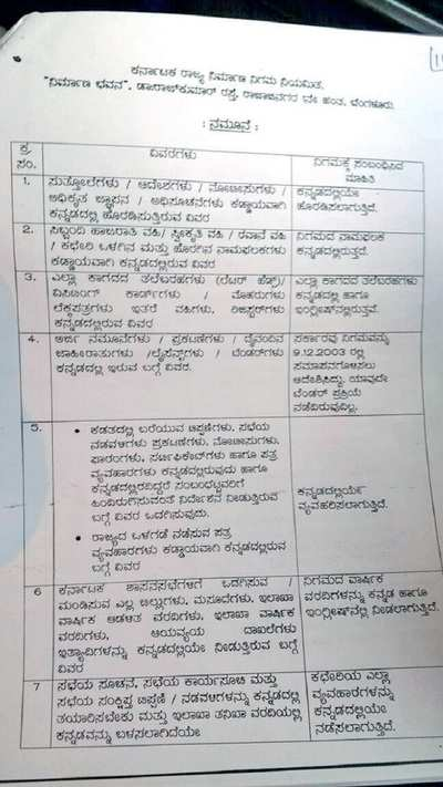 Kannada Development Authority has 18 queries for government departments