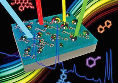 Nanotech sensor uses Raman spectroscopy