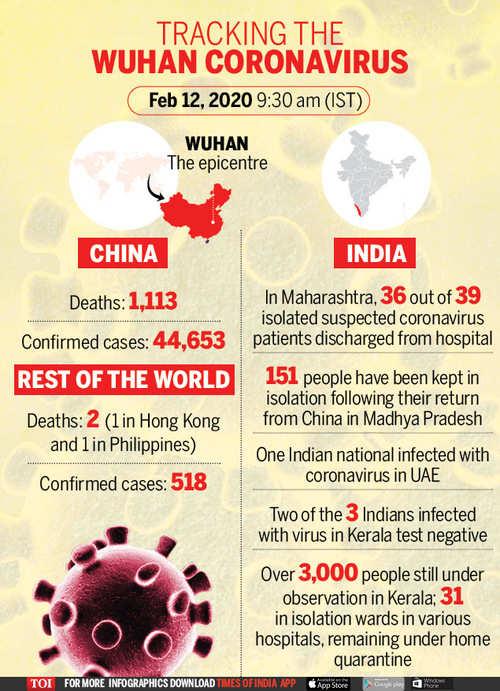 coronavirus live updates  china virus death toll reaches 1 110