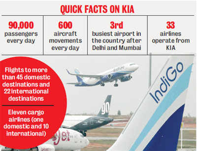 Kempegowda International Airport among fastest growing airports in world
