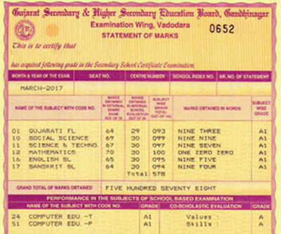 I have lost my class 10 marksheet  Please help'