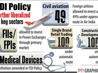PM Narendra Modi paves way for liberalising FDI in several key sectors, Congress flays decision