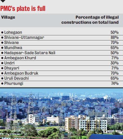 11 newly merged villages in PMC rife with illegal constructions