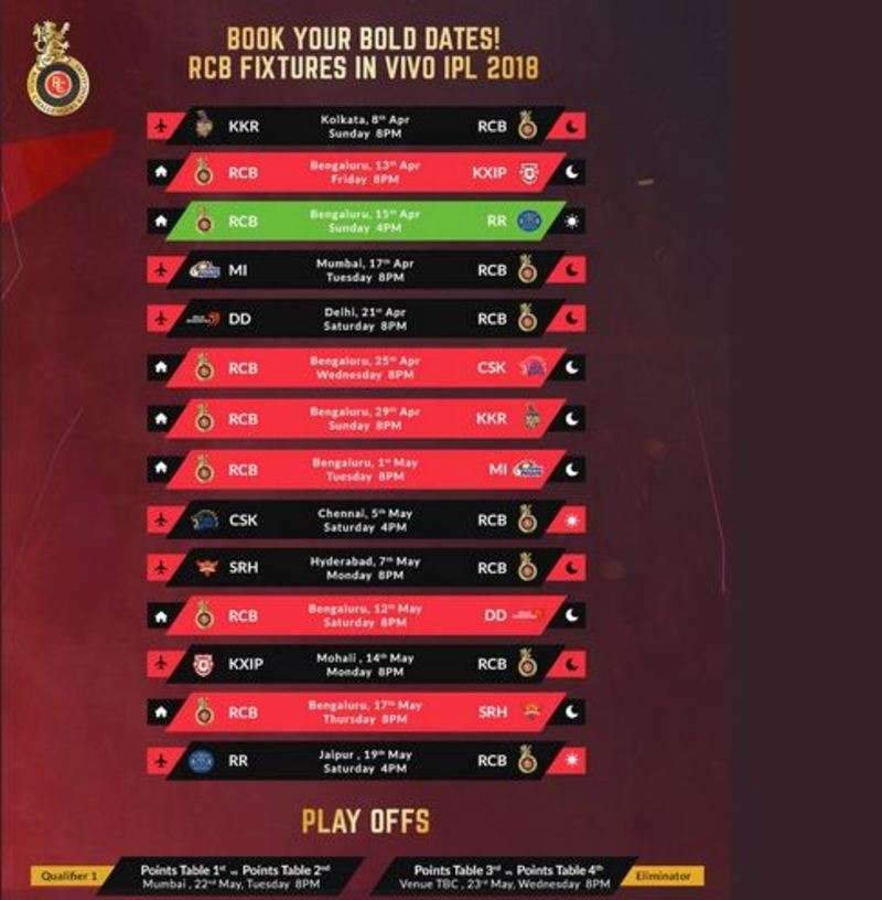 RCB players to don green jerseys against RR on April 15