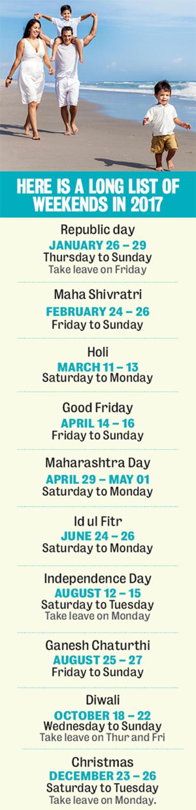 Planning the ideal weekend getaway