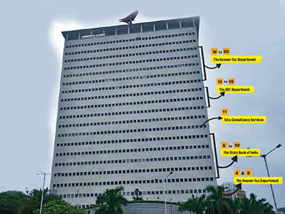 The Air India building at Marine Drive is keeping the broke  national carrier afloat