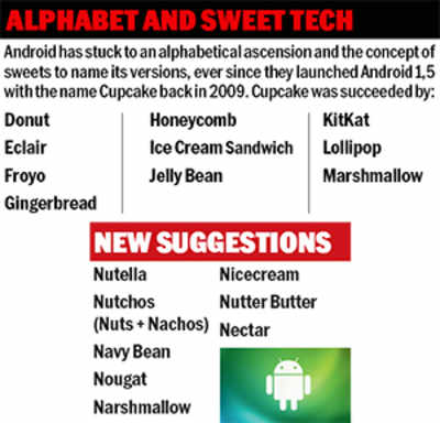 N for? asks Google; Neyyappam, says India