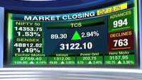 Sensex closed at a record high of 48810; Nifty ends at 14354
