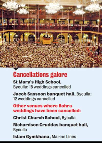 Fearing social boycott, Bohras cancel weddings at many