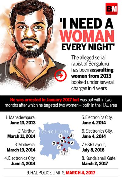 Rape-Accused Bengaluru Man Shivarama Reddy: I need a woman every night