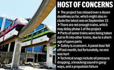 Rs 1,700 cr already spent, but monorail is still far from ready