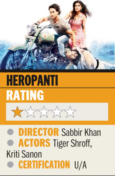 Film review: Heropanti