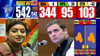 Smriti leading despite EC's mistake during counting of votes in Amethi