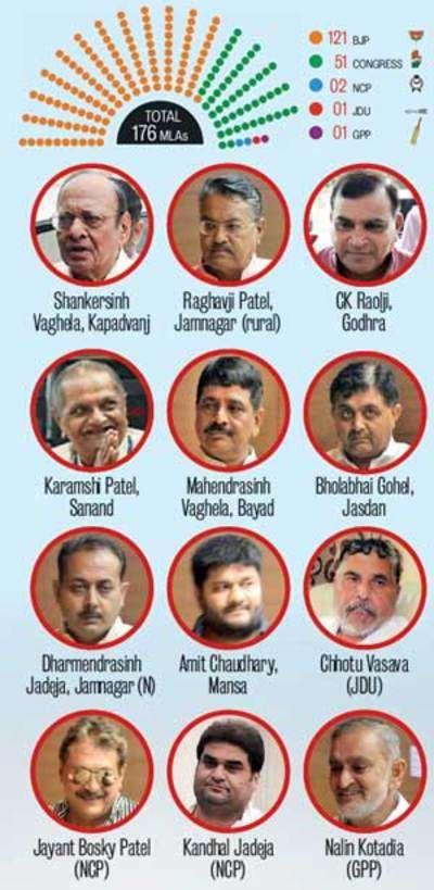 Gujarat Rajya Sabha Polls: The game changers include Congress' Karamshi Patel, JDU's Chhotu Vasava