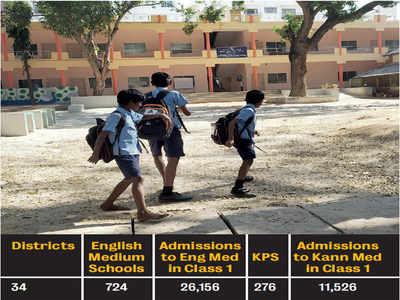 Kumaranna's English school plan a big hit