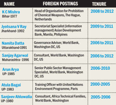 Foreign postings over, IAS officers reluctant to return to the grind
