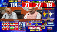 Indian General Election Results: BJP leading on 79 seats, Congress ahead in 30 constituencies
