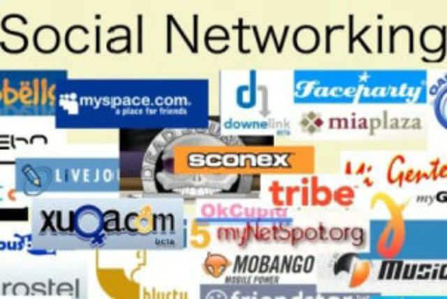 External social networks, micro blogging, and internal social networks are restricted by one quarter of Indian organizations.