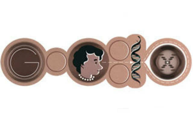 Google celebrates the 93rd birth anniversary of British biophysicist and X-ray crystallographer Rosalind Franklin with a doodle.