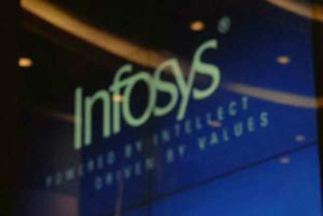 Infosys, today reported a 21.4% increase in net profit to Rs 2,875 crore in the third quarter ended December 31.