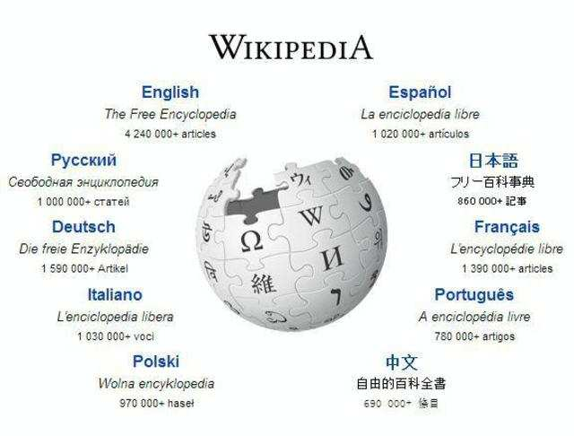 Launched in 2001, Wikipedia is created and edited by readers around the world. It is the world's sixth most visited website, with 523 million unique visitors last year, according to comScore, the independent tracker.