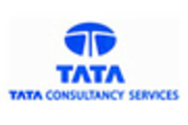 TCS aims to double India revenues