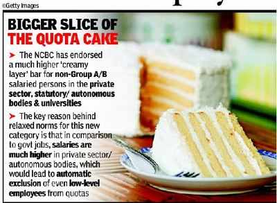 OBC panel creates a creamier layer for pvt sector employees