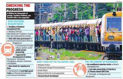 TN shows railways red flag, special vehicle remains off