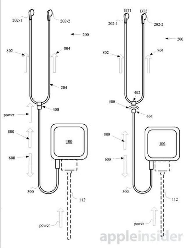 Apple's hybrid earbud concept first came to light as a patent application in the year 2012. (Apple Insider)