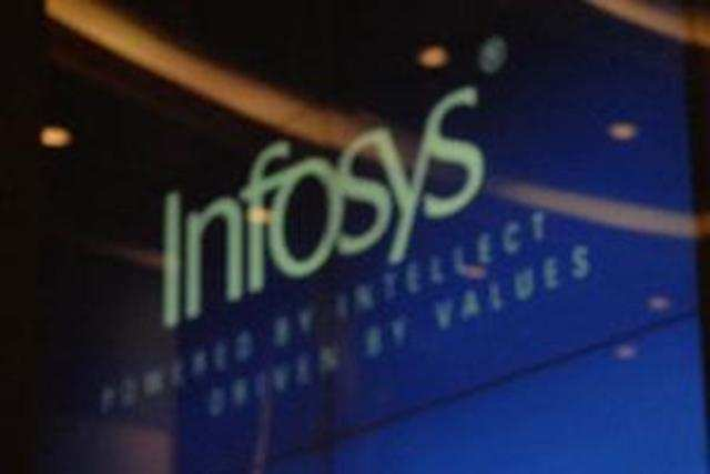 Infosys shares on Monday gained 1.9 per cent in a volatile market, but that of RIL plunged 2.5 per cent.
