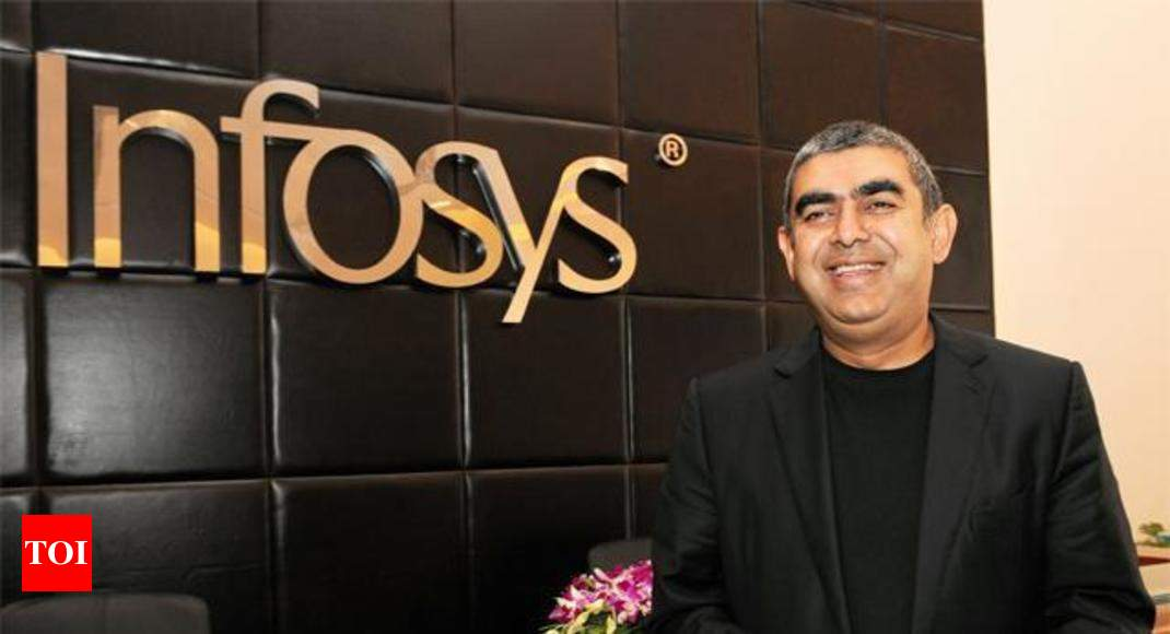 groups infosys share buyback - 672×504