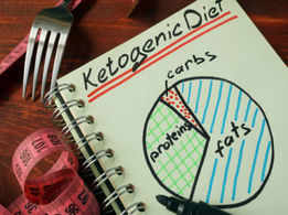 How does Keto diet plan fit into an Indian meal plan