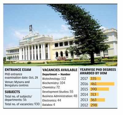 Candidates thrilled by No  of UoM's doctoral programmes
