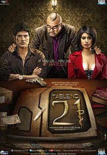 Table No.21